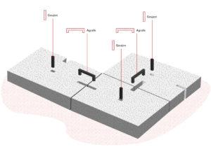 Techniques de construction : système de goujons et d'agrafes. Vue 3D